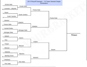 Minnich2013_playoff_bracket