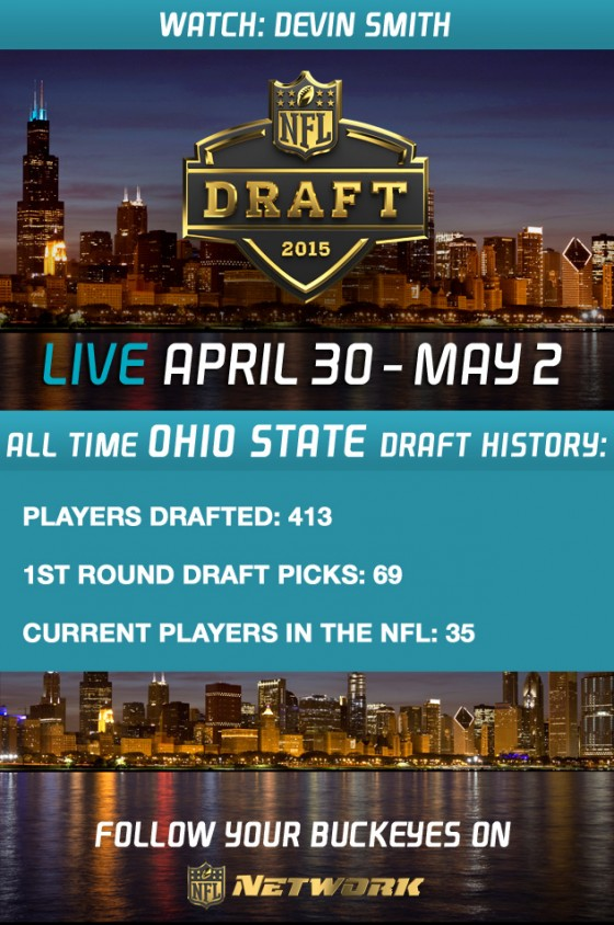 OhioState Draft History