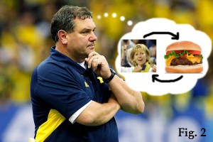Thinking Hoke Burger