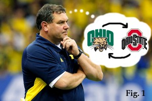 Thinking Hoke Ohio